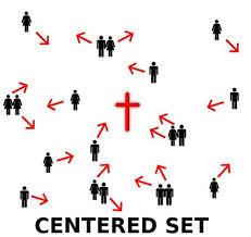 centered set